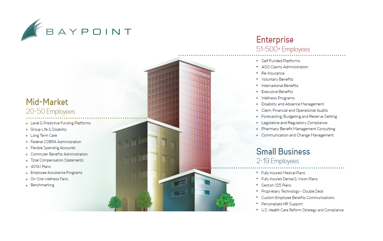 BayPoint-Benefits-Infographic