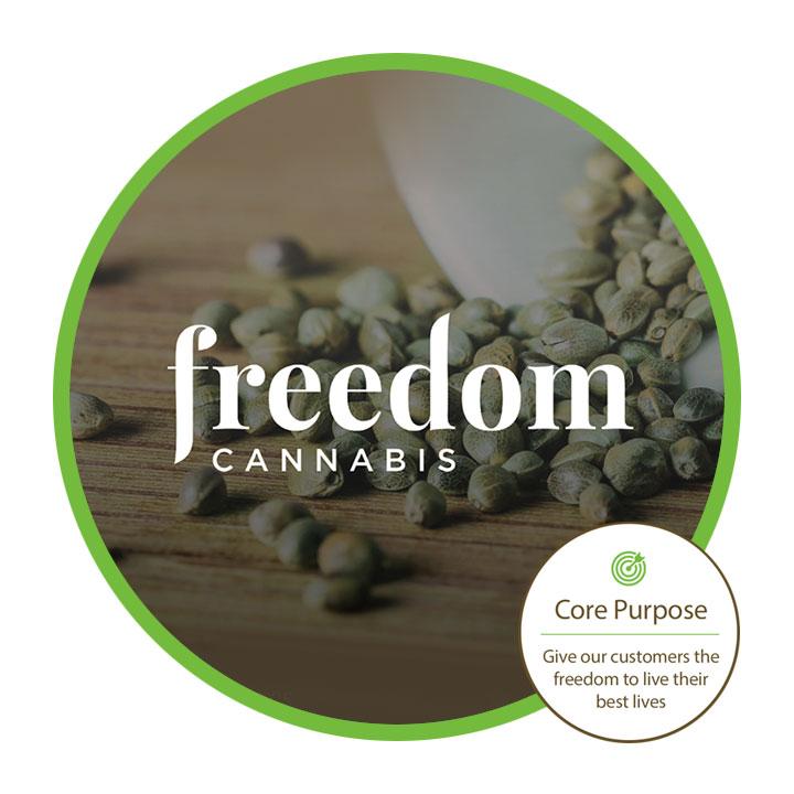 Freedom-Cannabis-PowerPoint-Presentation-Designer-Edmonton