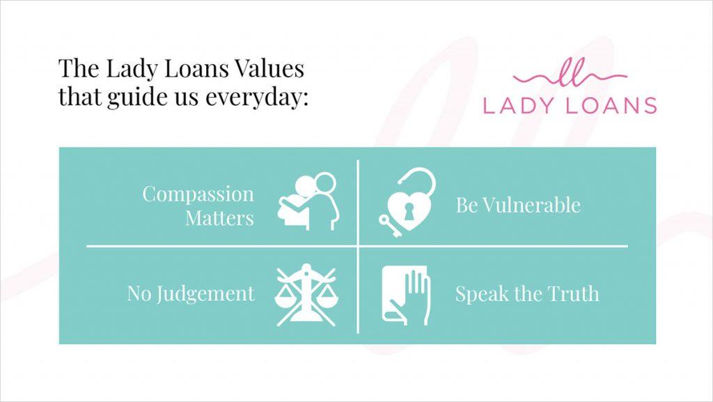 Lady-Loans - PowerPoint Presentations in Edmonton